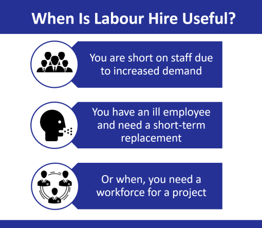 useful labour hire