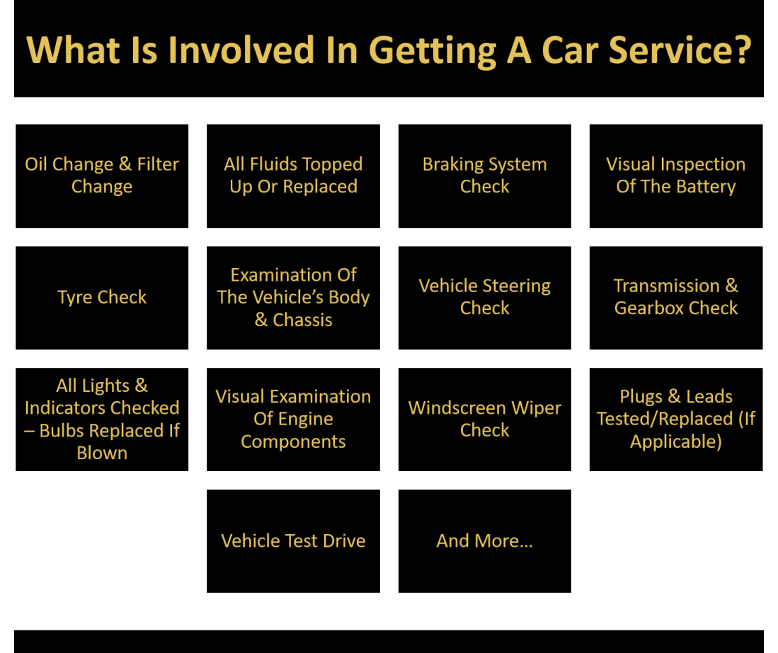 whats involved in getting a car service.png